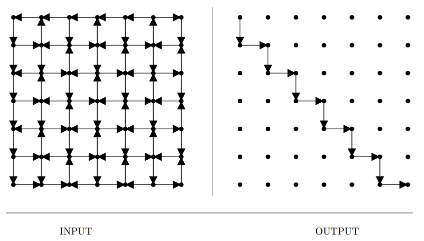 The Algorithms Design Manual, Graph Problems(Polynomial-Time